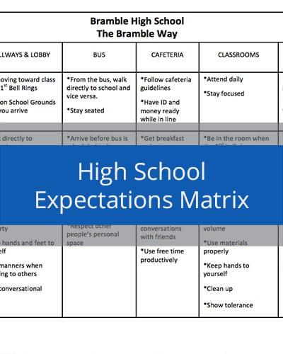 High School Expectations Matrix
