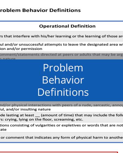 Problem Behavior Definitions