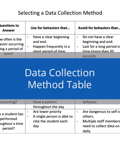 Data Collection Method Table